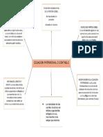 MAPA MENTAL partida doble.pdf