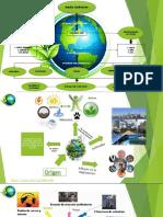 Presentacion Medio Ambiente