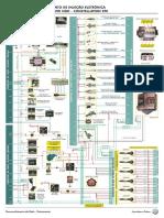 C__Program Files_VWB Lit Tec Português 9.0_PDF_DG_NGD37.pdf