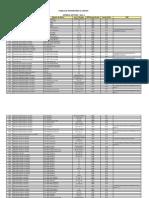 OTTO Tabela Parametros e Limites