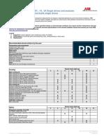 15. Programa de Mantenimiento Preventivo ACS880