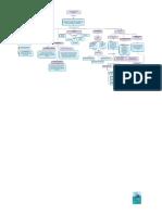 Mapas Conceptual 1298