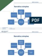 Mapa Mental - narrativas simples
