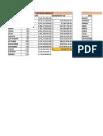 4 Métodos de Proyección de Datos