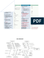 Resumen Correspondencia 17025 2005 a 2017