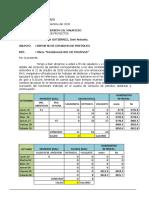 ~$FORME 010- SOLICITUD DE  PETROLEO 03-11-18