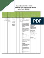 sc curriculum action plan