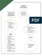 Definicion de Indicadores Ambientales Trabajo