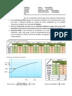 Tercer Informe Práctica de Laboratorio de Fluidos de Perforación y Completamiento.