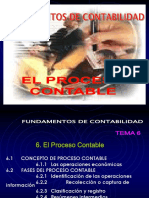 PPT Proceso Contable