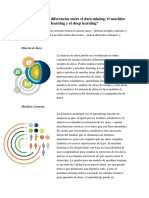 Tipos de Machine Learning
