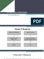02102017 Infracciones Tributarias 2017