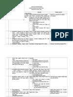 Laporan Evaluasi Program Kerja Pkrs 2014 Pinal