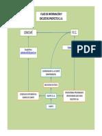 FLUJO FEC.pdf