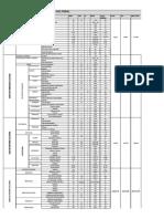 programacion taller.pdf