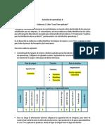 Actividad de aprendizaje 8 Evidencia 2 Taller Lead Time aplicado.docx