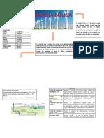 Infograma Energía Eólica