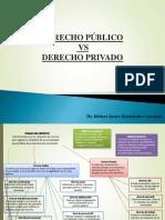 Clase 2 - Derecho Publico vs Derecho Privado