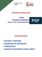 Dispersion Correlacion Excel