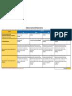 Criterios de Evalu Rúbrica trabajo grupal C2 Algebra Lineal.pdf