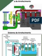 Sistema de Arrefecimento do Motor