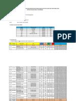 Rekapitulasi Posko Angkutan Nataru 2018-2019