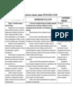 Contenidos, Criterios de Evaluación y Mínimos TECNOLOGÍAS 3º de ESO CRITERIOS de EVALUACIÓN
