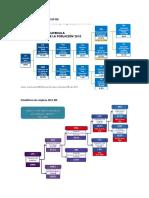 Estadisticas de Empleos 2010-2014