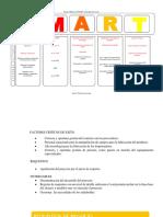 Objetivos Smart de Gestion de Alcanceeeee _ Dptos (1) (1) (1) (1)