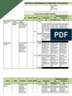 IPCRF-New-Part-I-III.xlsx