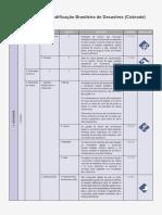 COBRADE.pdf