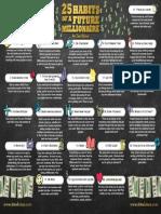 25 Habits of Millionares