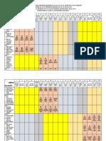 Revisi2 Jadwal Praktek Profesi Keperawatan Gawat Darurat Dan Kritis