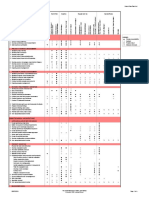 Copy of RDS DEV TASK LIST.xls
