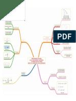 Movimiento Circular Uniforme Mapa Conceptual
