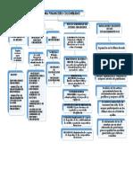 Evidencia 1 El Sistema Financiero Colombiano
