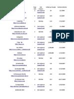 Lista directoare romanesti funvtionale cu PR.xlsx