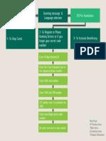 Support-Tree-en.pdf