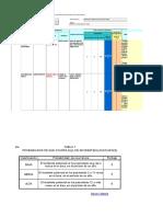 Matriz Presentacion