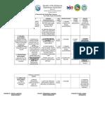 JBA 2019 2020 Action Plan Mapeh