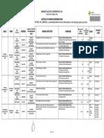 Scheduled Power Interruption for April 23-24, 2019
