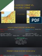 Crime Rates (Crim)