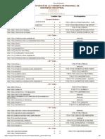 Plan de estudios de la carrera profesional de ingeniería industrial UAP