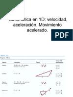 aceleracion
