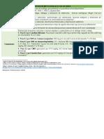 Esofagitis Infecciosa - CIE-10 K20