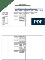 SITUATIE CENTRALIZATA a condițiilor de eligibilitate privind beneficiile sociale (1).docx