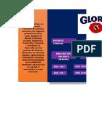 Analisi Financiero Gloria.s.A