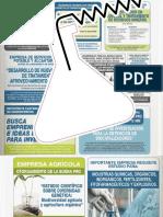 libro-transferencia-tecnologica.pdf