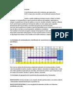 Guía23-Introducción Bases de Datos