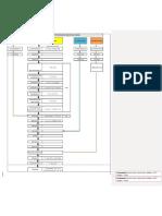 Diagrama de Flujo y Descripciòn Del Proceso de Helados GOLD.